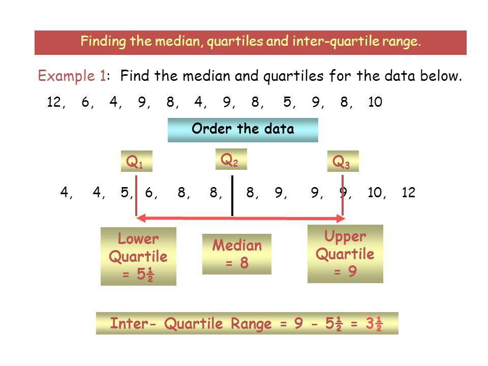 Inter- Quartile Range = 9 - 5½ = 3½