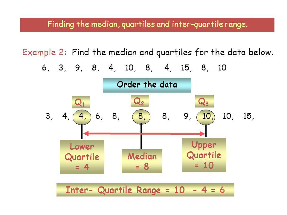 Inter- Quartile Range = 10 - 4 = 6