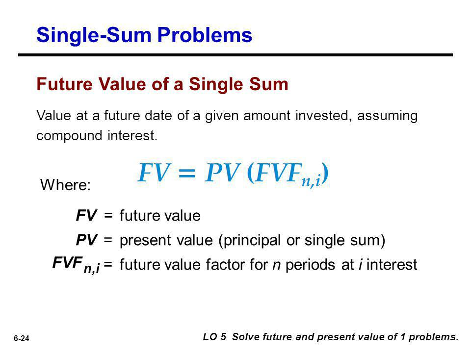 Single-Sum Problems Future Value of a Single Sum Where: