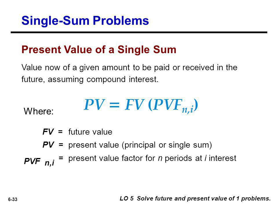 Single-Sum Problems Present Value of a Single Sum Where: