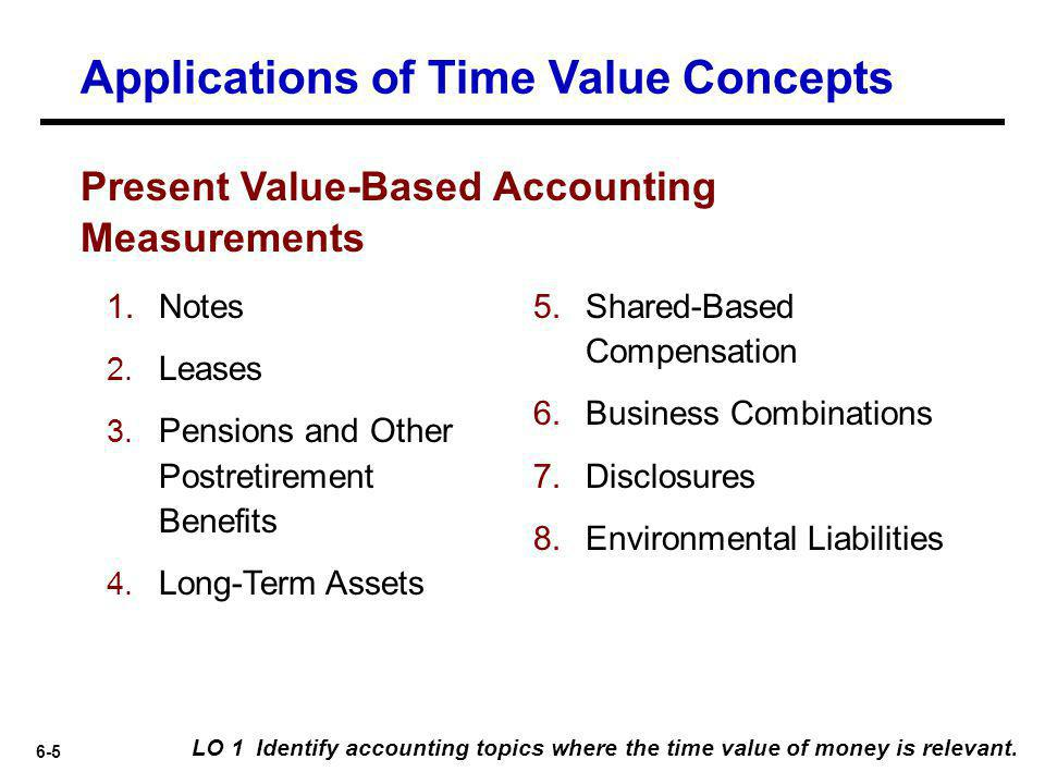 Applications of Time Value Concepts