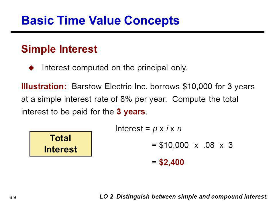 Basic Time Value Concepts