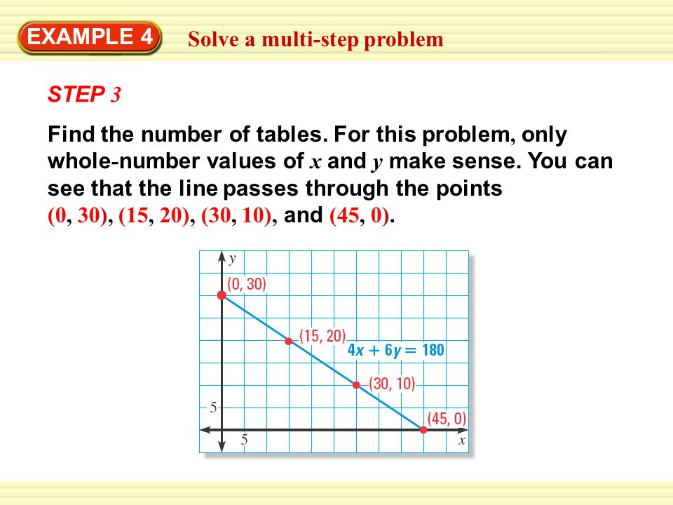 EXAMPLE 4 Solve a multi-step problem. STEP 3.