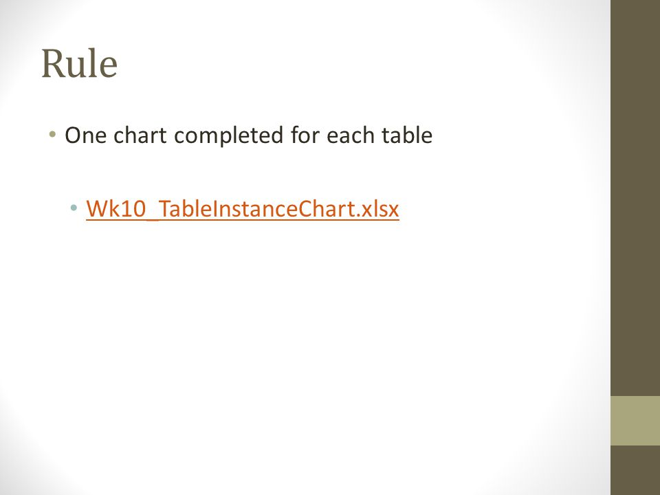 Rule One chart completed for each table Wk10_TableInstanceChart.xlsx