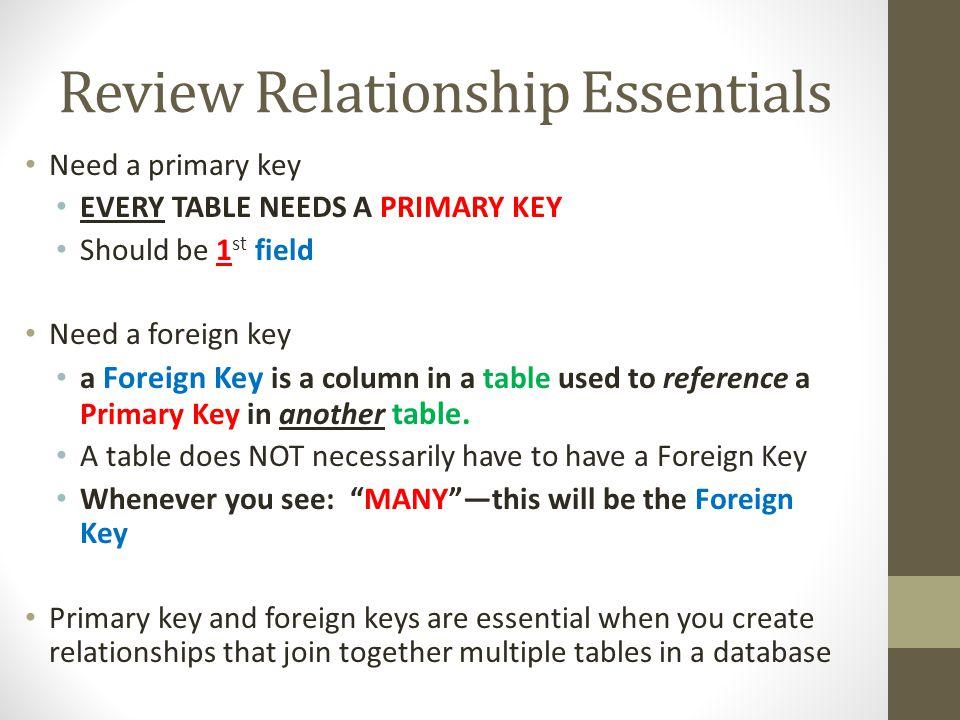 Review Relationship Essentials