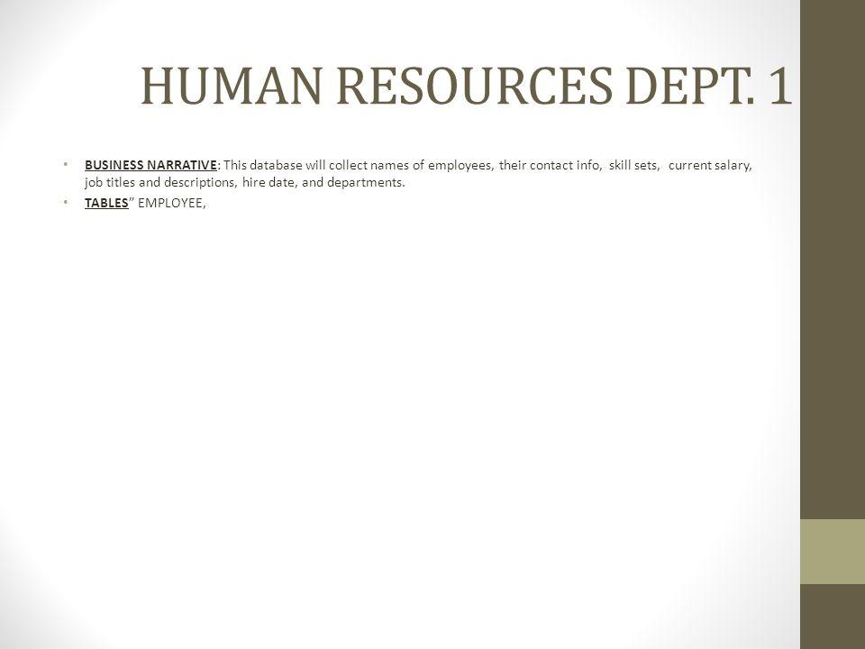 HUMAN RESOURCES DEPT. 1