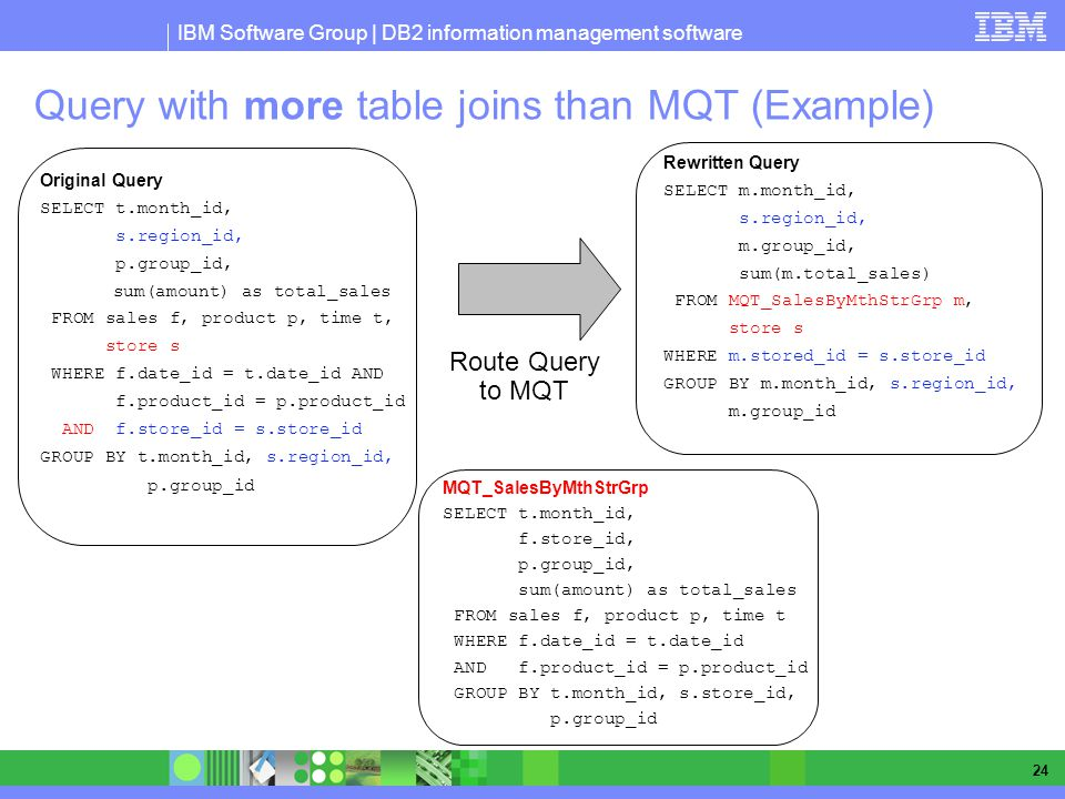 Query with more table joins than MQT (Example)