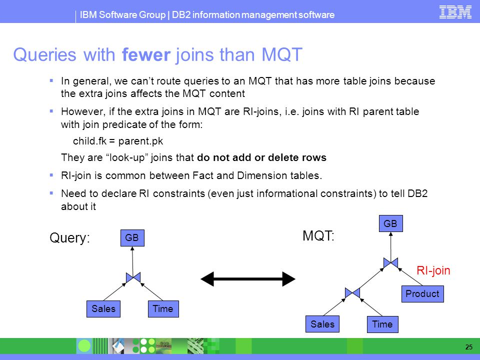 Queries with fewer joins than MQT