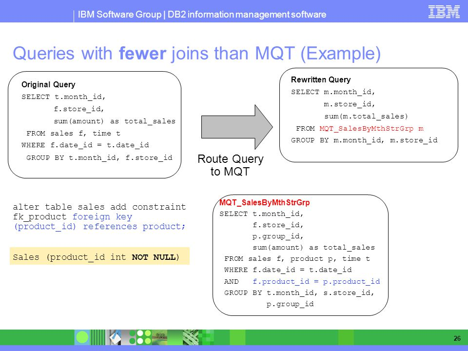 Queries with fewer joins than MQT (Example)
