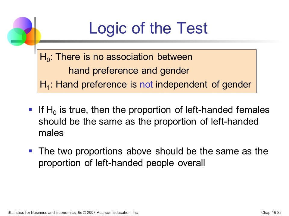 Logic of the Test H0: There is no association between