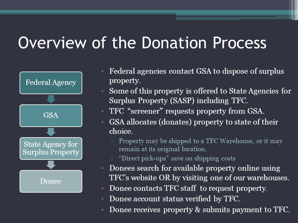 Overview of the Donation Process