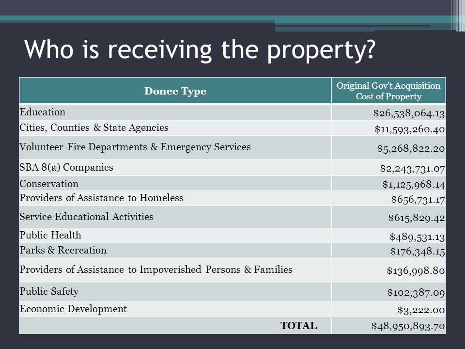 Who is receiving the property