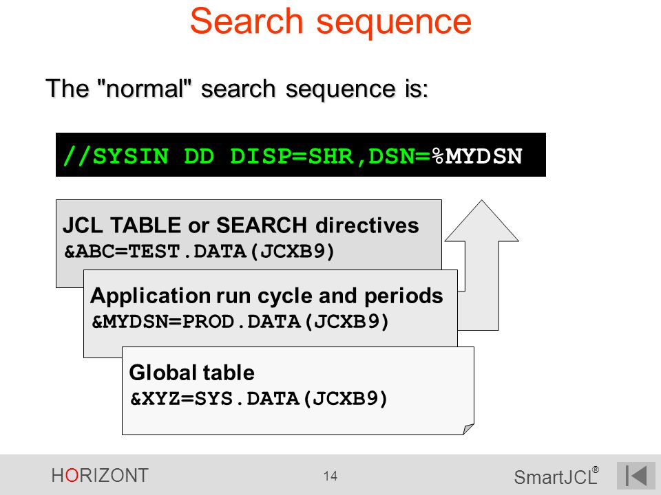 Search sequence The normal search sequence is: