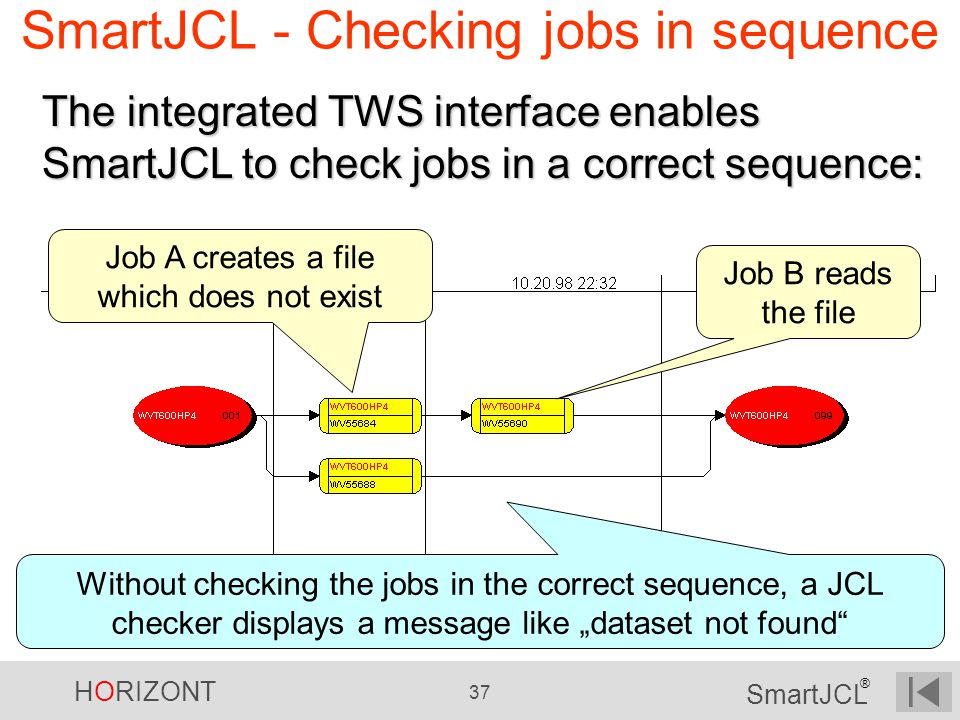SmartJCL - Checking jobs in sequence