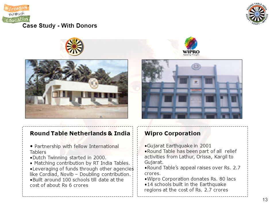 Case Study - With other NGOs