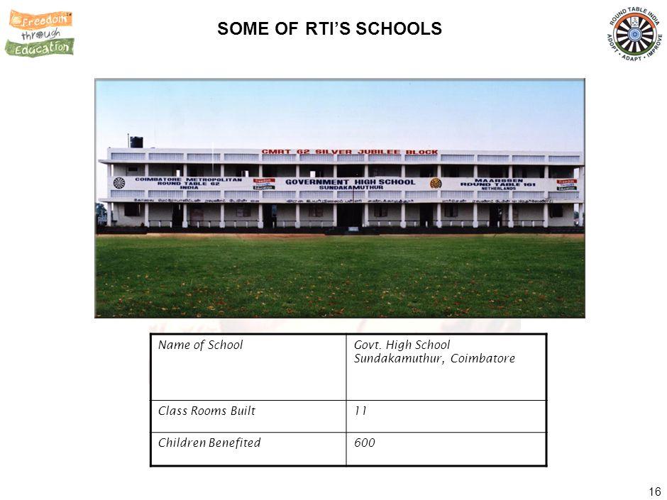 SOME OF RTI'S SCHOOLS Name of School School Building at Hosur, Hubli