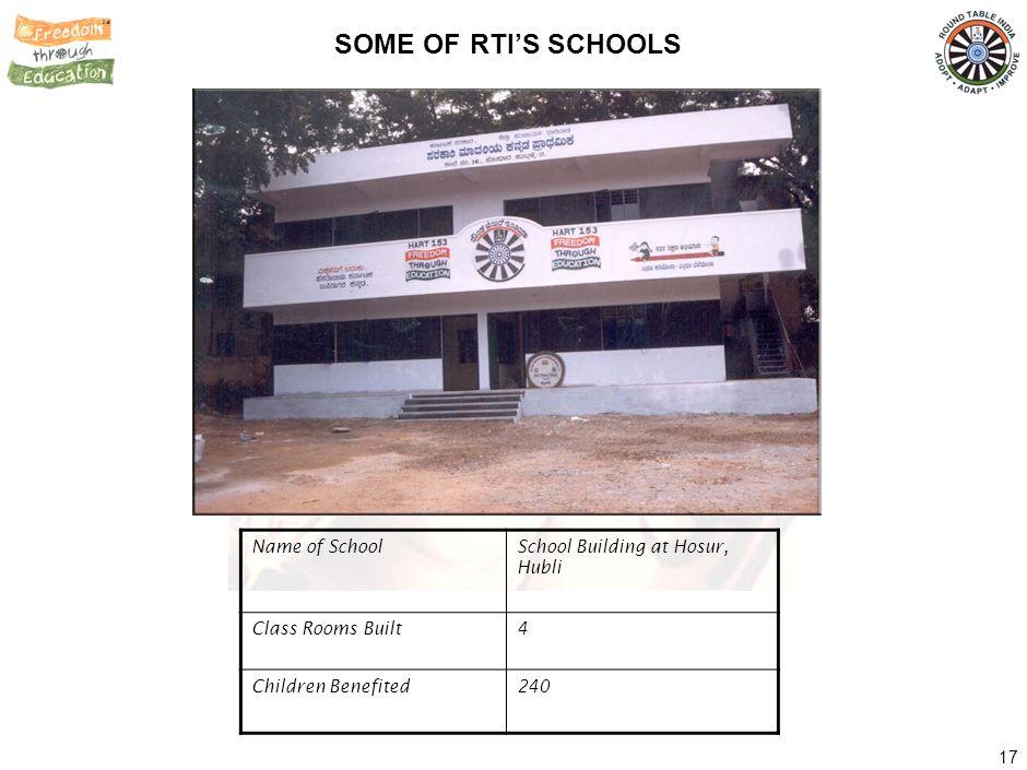 SOME OF RTI'S SCHOOLS Name of School Presidency School, Chennai