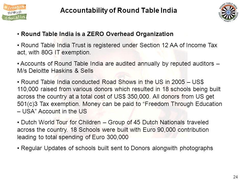 Round Table India's Initiatives