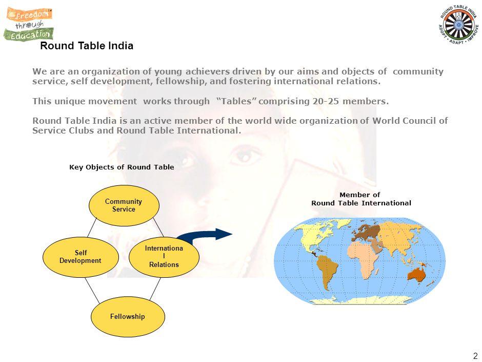 Round Table India- Service through Fellowship