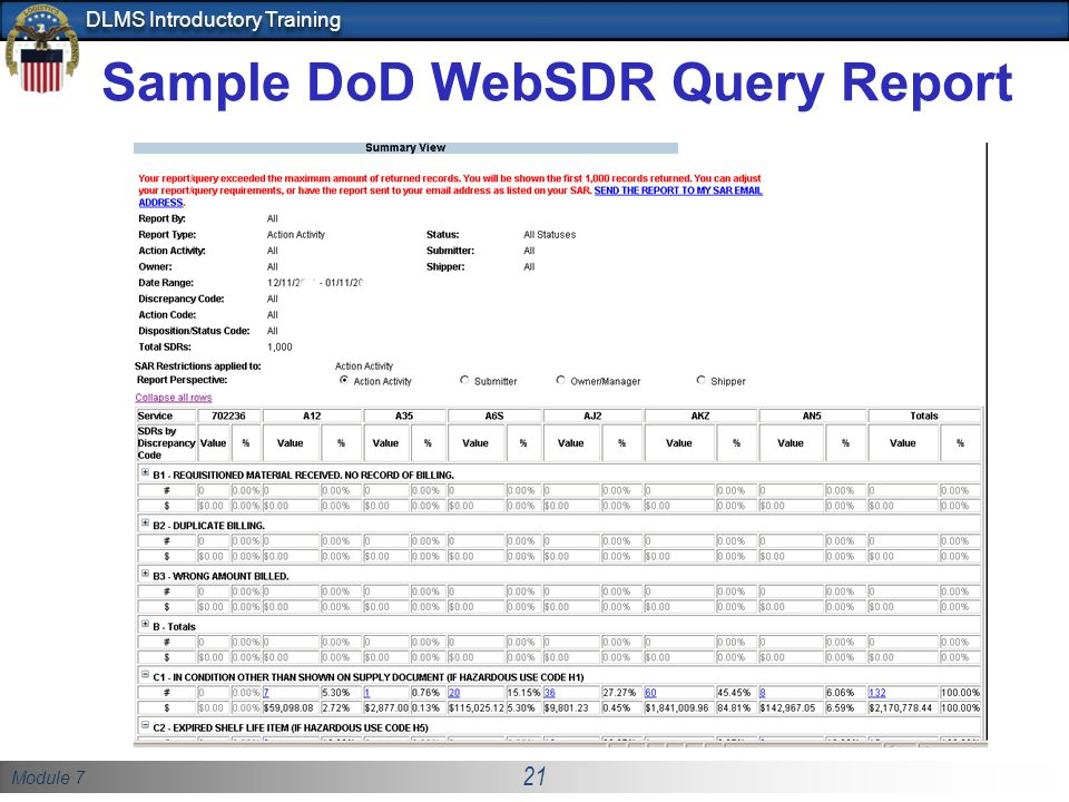 Sample DoD WebSDR Query Report