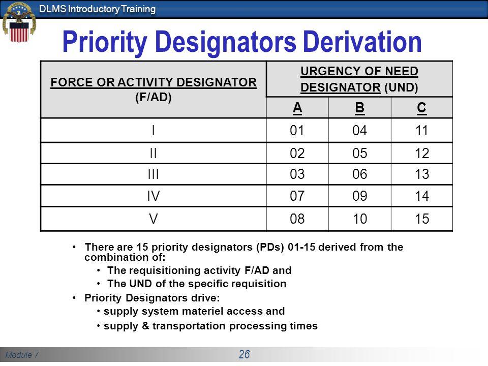 Priority Designators Derivation