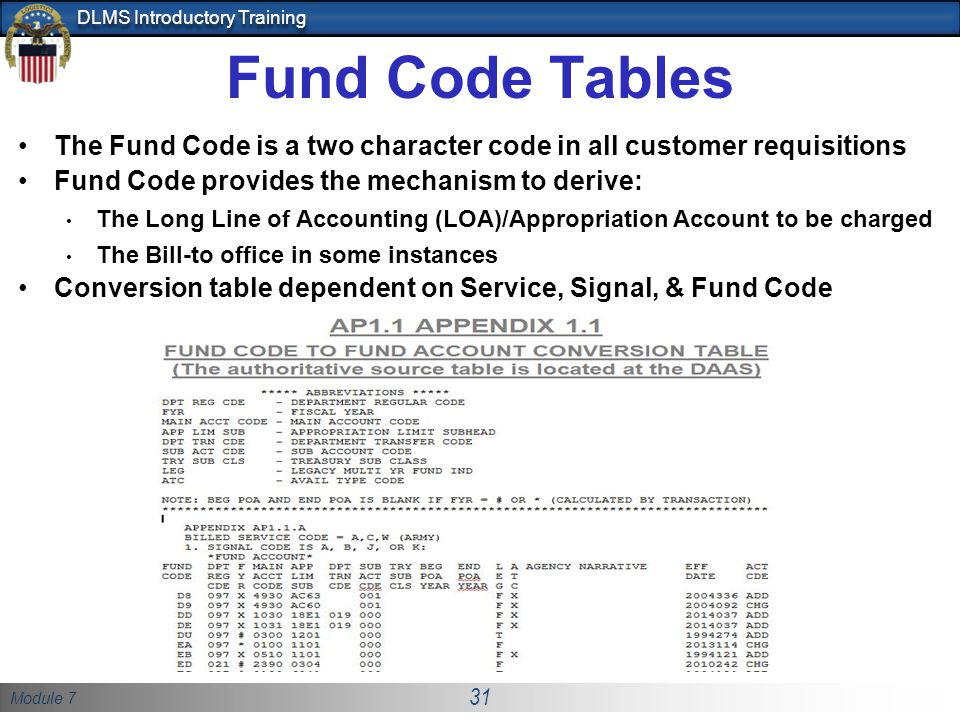 Fund Code Tables The Fund Code is a two character code in all customer requisitions. Fund Code provides the mechanism to derive:
