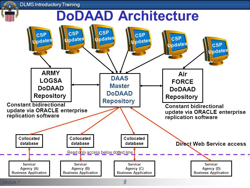 Direct Web Service access