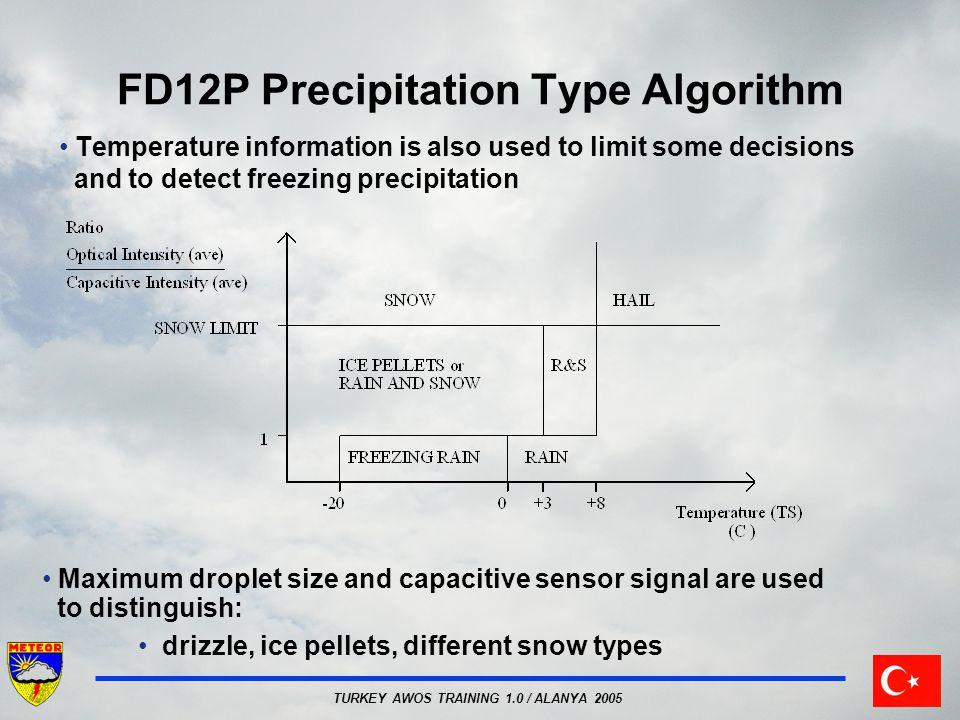 FD12P Precipitation Type Algorithm