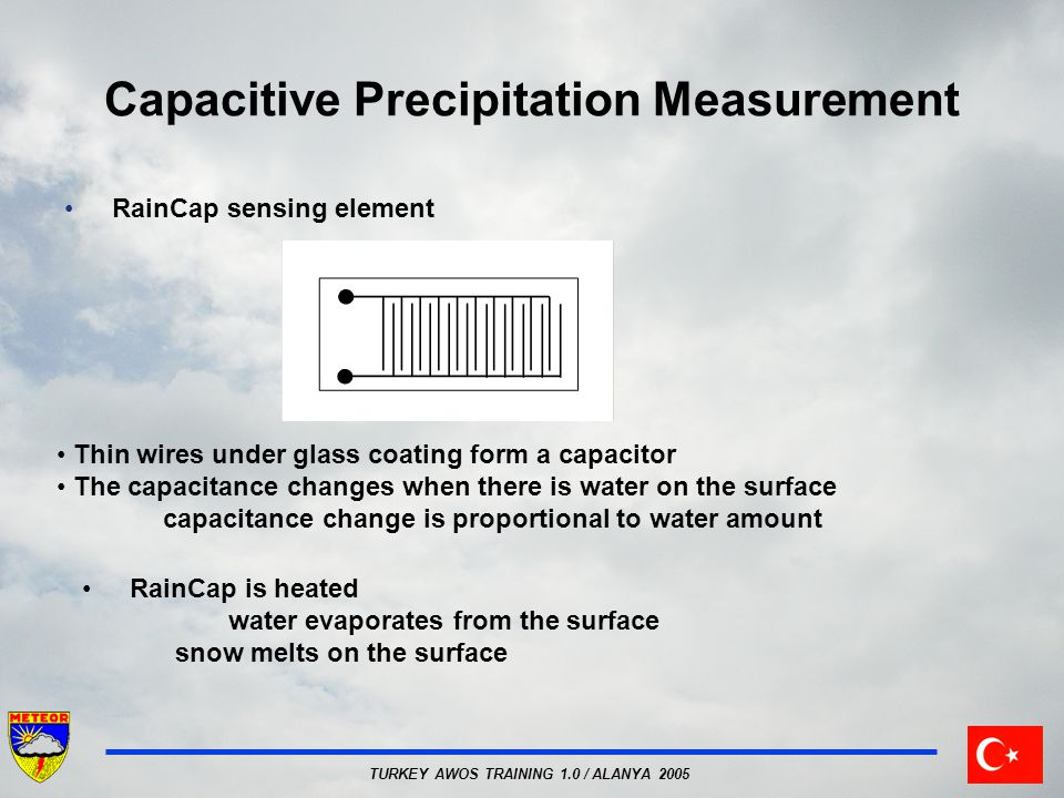 Capacitive Precipitation Measurement