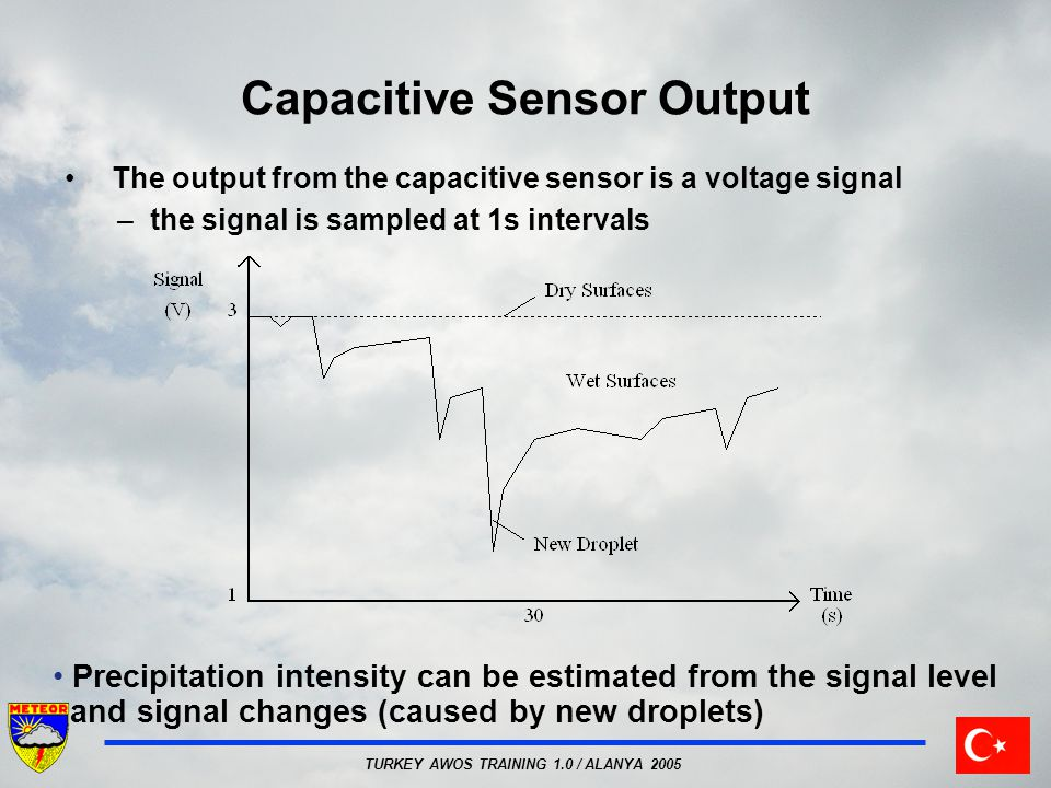 Capacitive Sensor Output