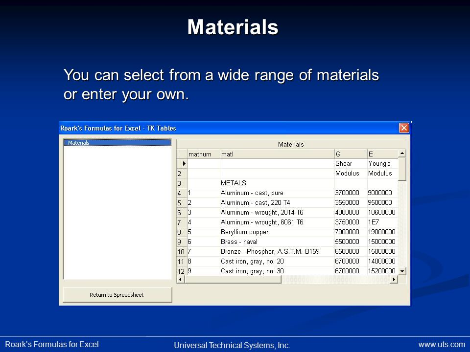 Materials You can select from a wide range of materials or enter your own.