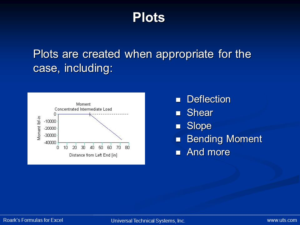 Plots Plots are created when appropriate for the case, including: