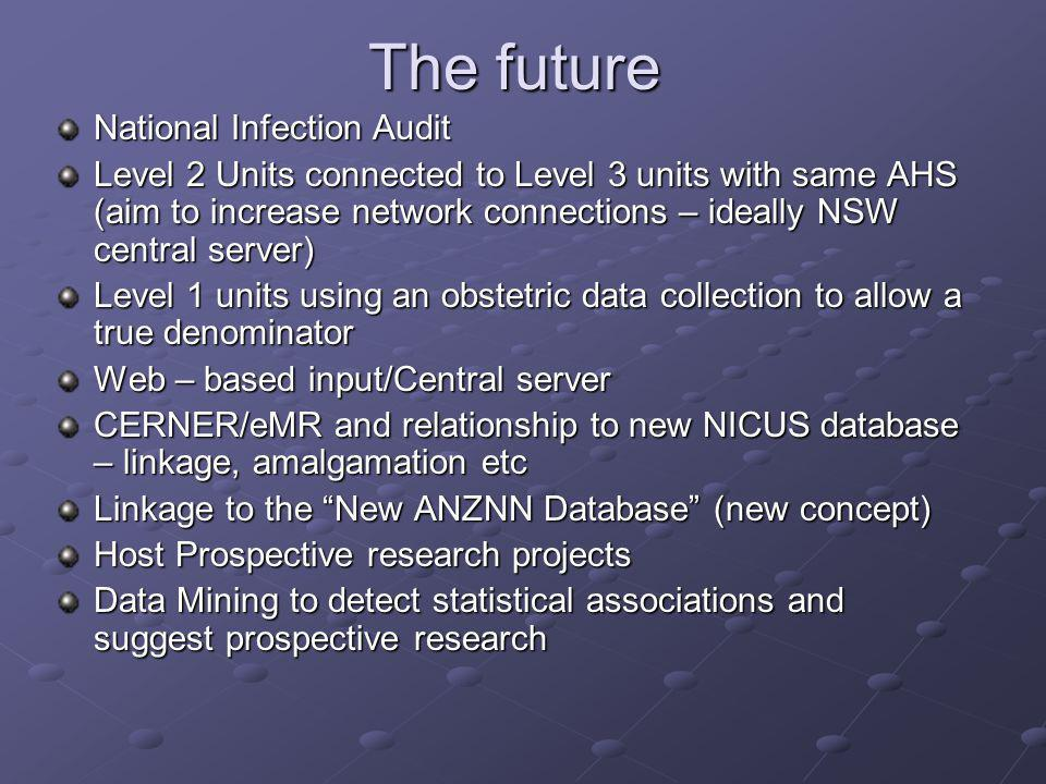 The future National Infection Audit