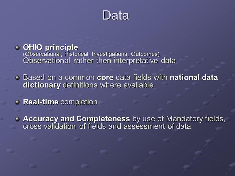Data OHIO principle (Observational, Historical, Investigations, Outcomes) Observational rather then interpretative data.