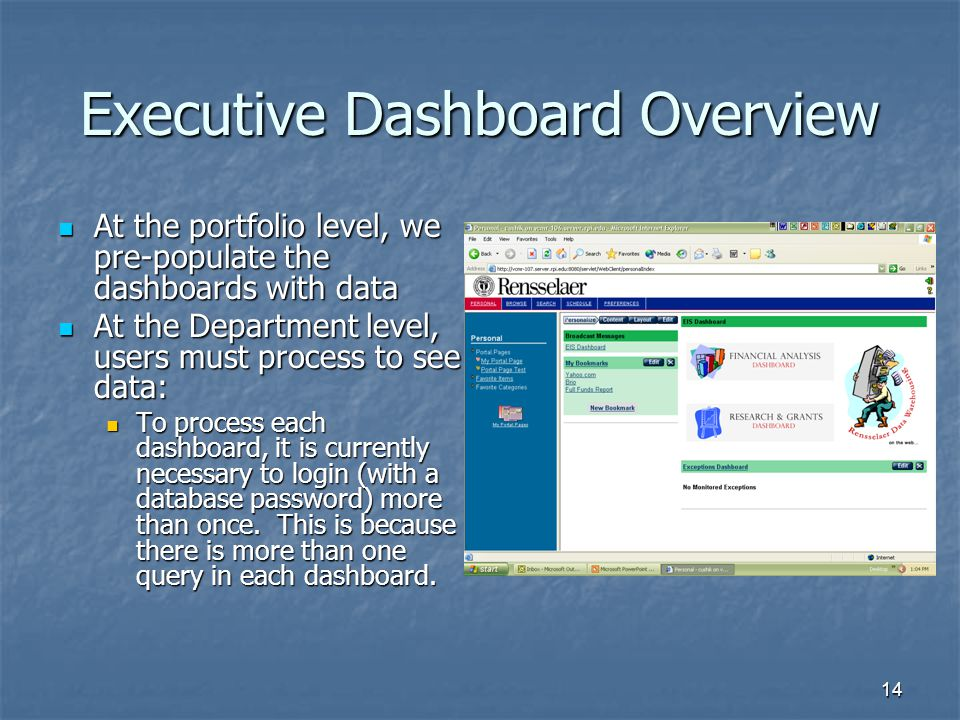 Executive Dashboard Overview