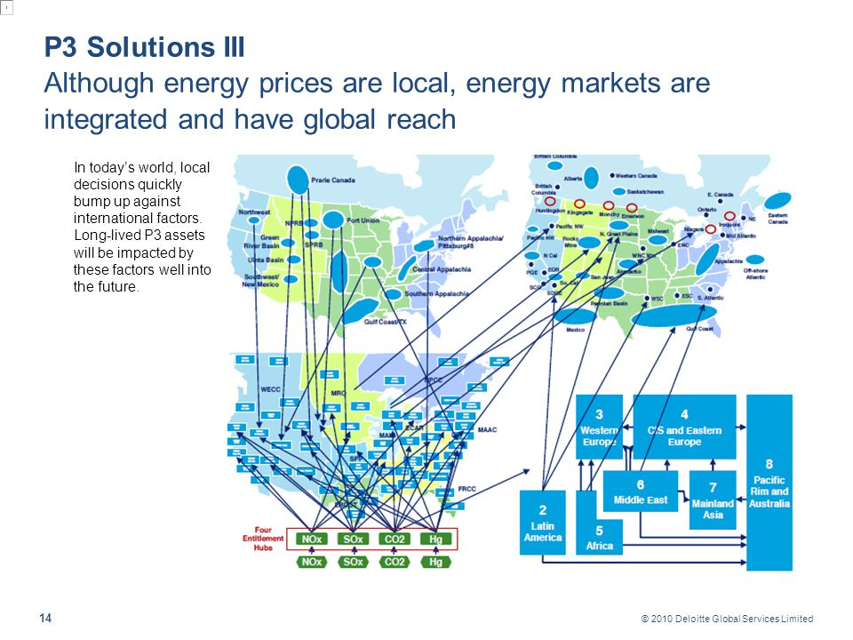 P3 Solutions IV International markets could be knocking at America's door; what are the scenarios to consider