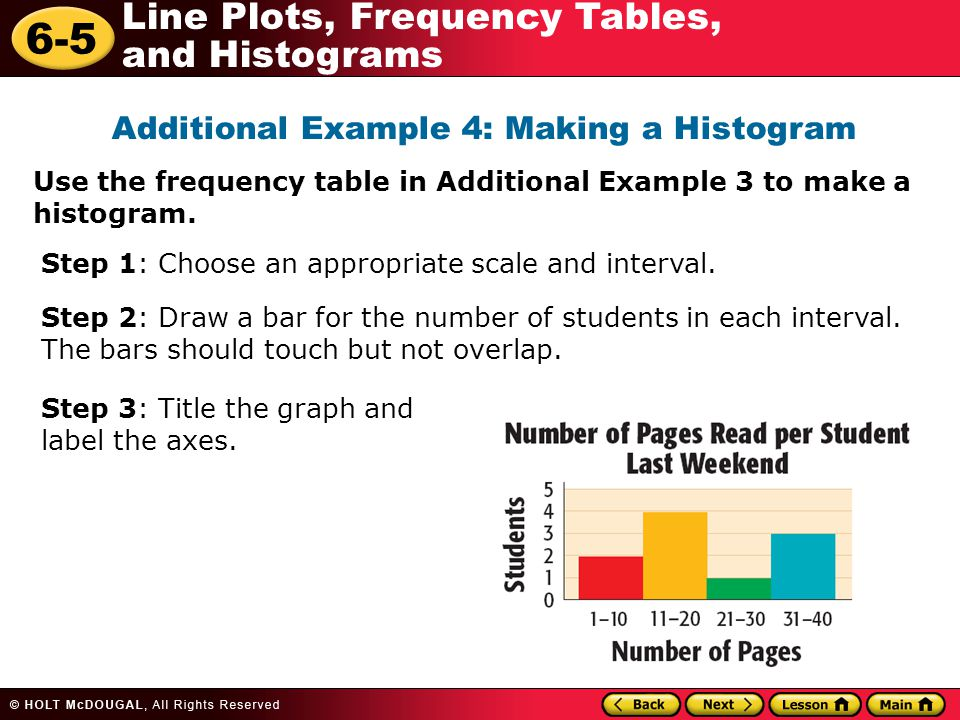 Vocabulary frequency frequency table line plot histogram. - ppt ...
