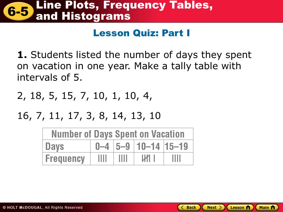 Lesson Quiz: Part I 1. Students listed the number of days they spent on vacation in one year. Make a tally table with intervals of 5.