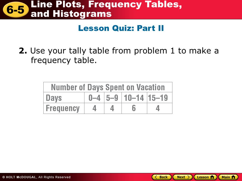 Lesson Quiz: Part II 2. Use your tally table from problem 1 to make a frequency table.