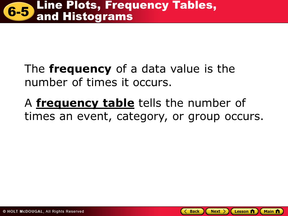 The frequency of a data value is the number of times it occurs.