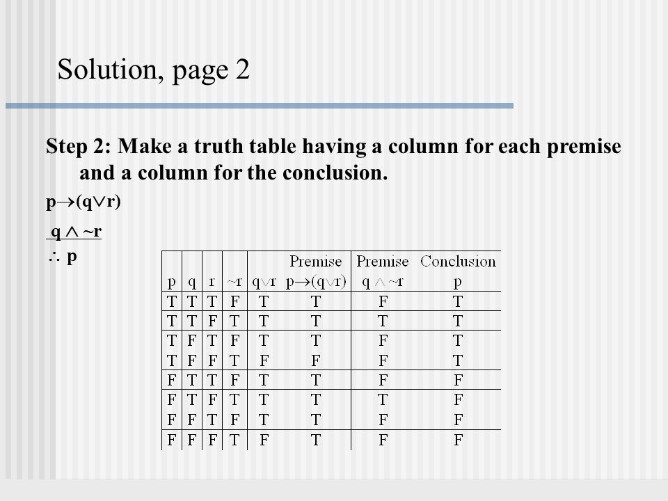 Solution, page 2 Step 2: Make a truth table having a column for each premise and a column for the conclusion.