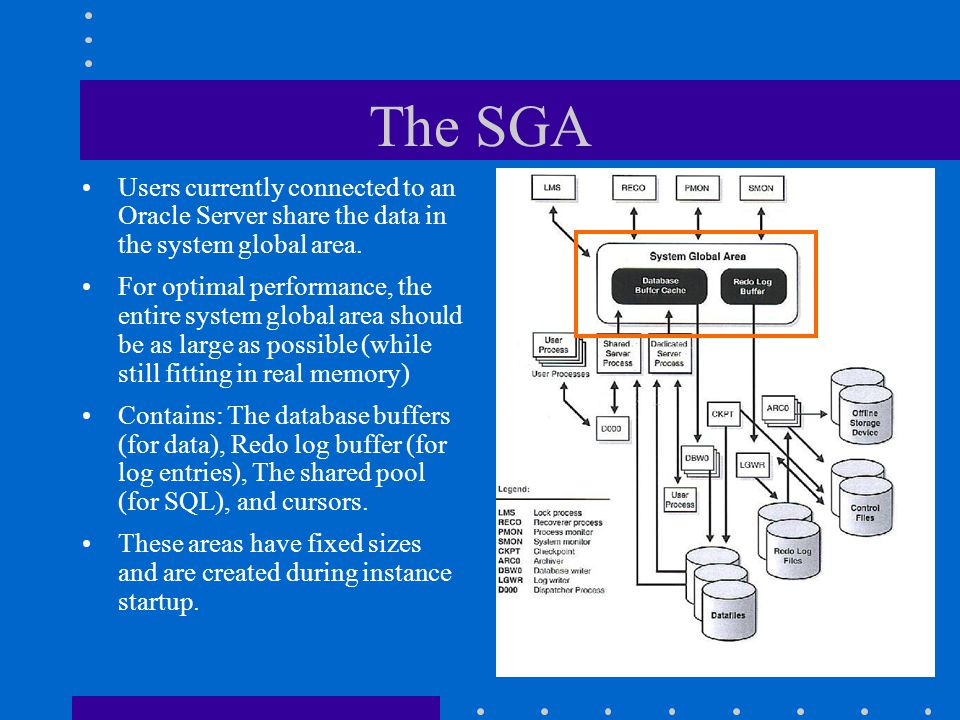 The SGA Users currently connected to an Oracle Server share the data in the system global area.