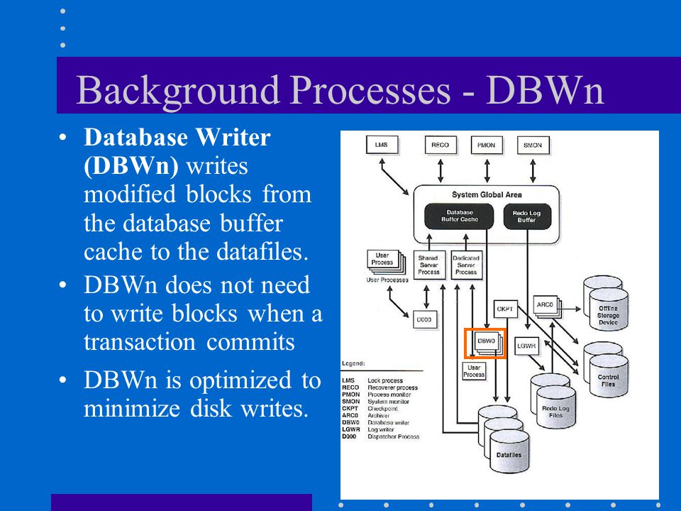 Background Processes - DBWn