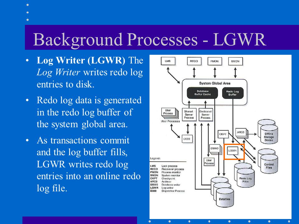 Background Processes - LGWR