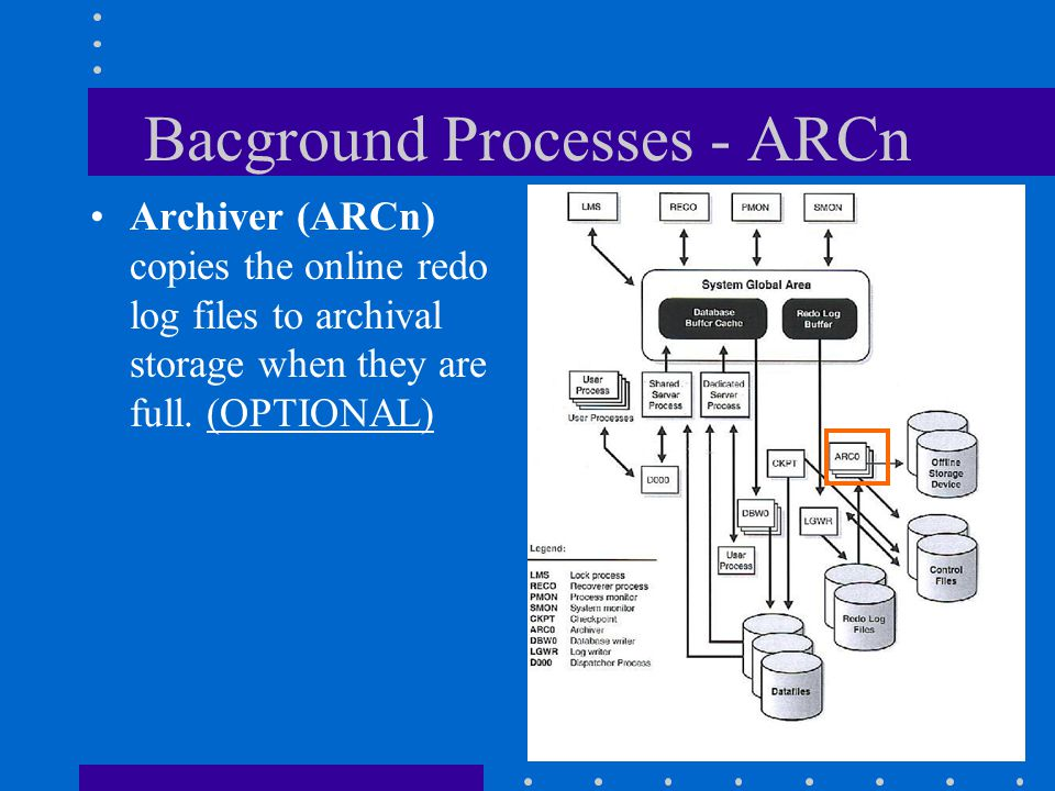 Bacground Processes - ARCn