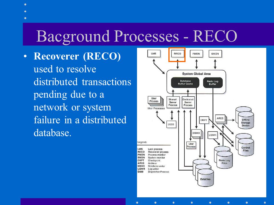 Bacground Processes - RECO