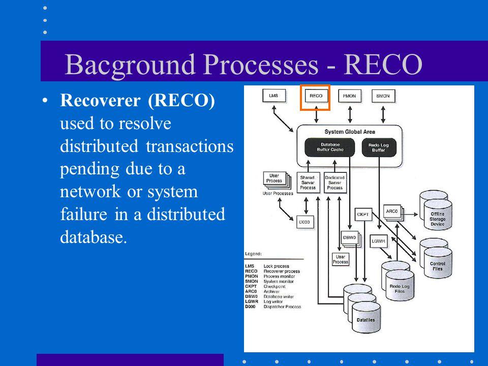 Bacground Processes - RECO