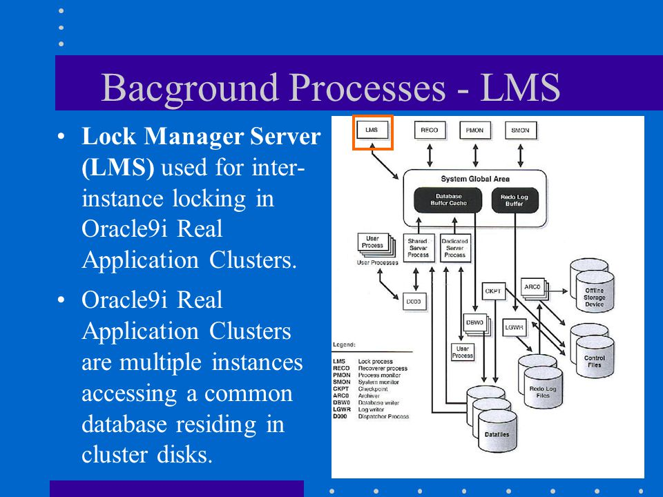 Bacground Processes - LMS