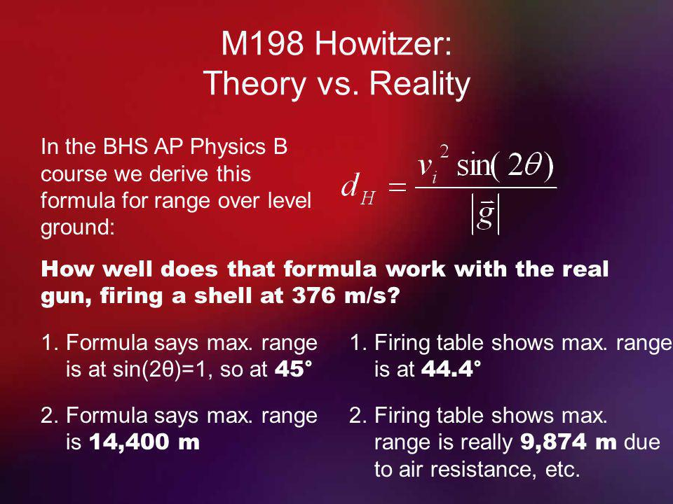 M198 Howitzer: Theory vs. Reality