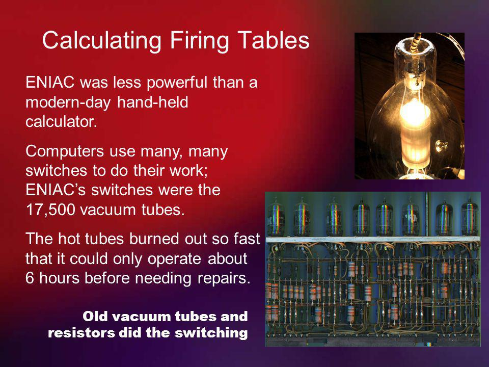 Calculating Firing Tables